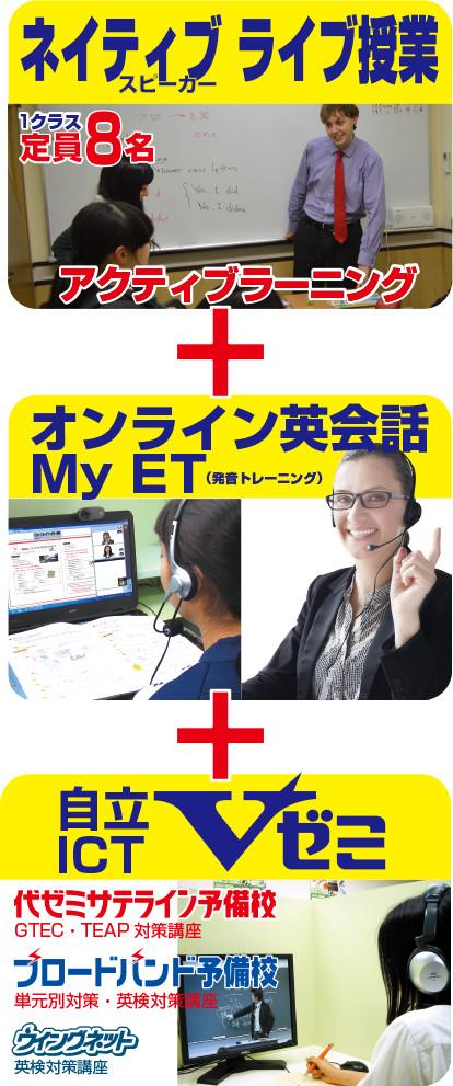 ネイティブライブ授業+オンライン英会話My ET+自立ICT Vゼミ