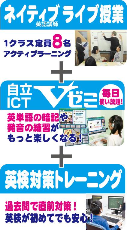 ネイティブライブ授業+自立ICT Vゼミ+英検対策トレーニング